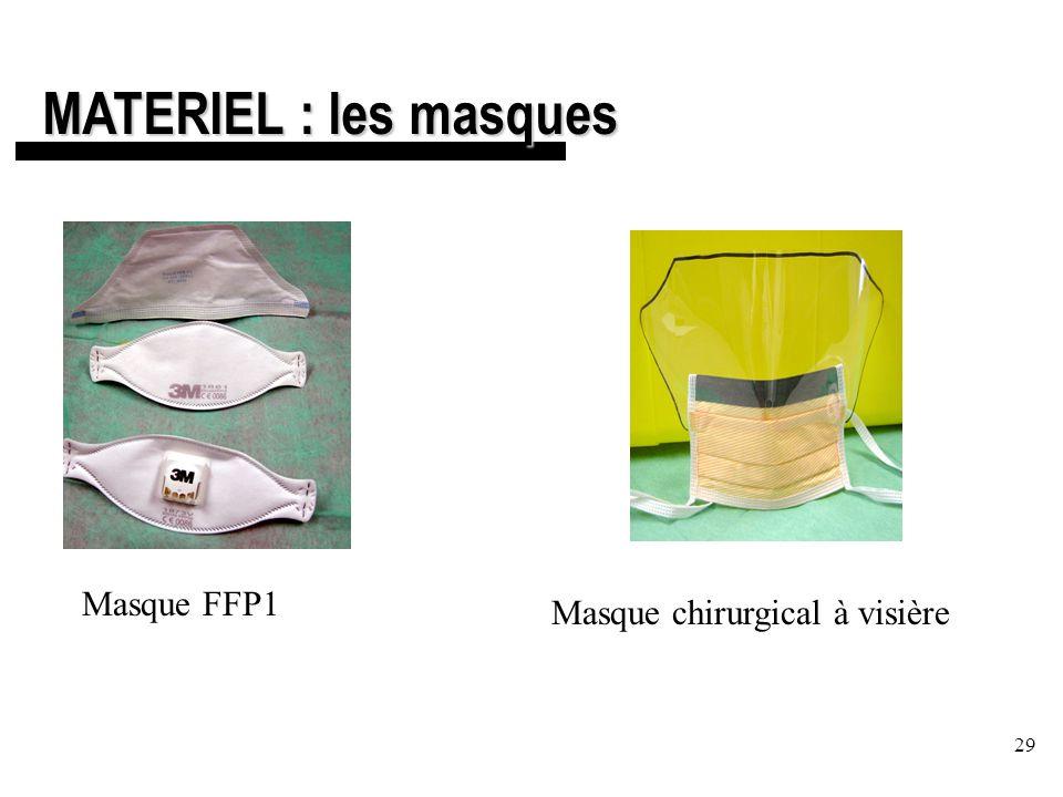 29 MATERIEL : les masques Masque FFP1 Masque chirurgical à visière