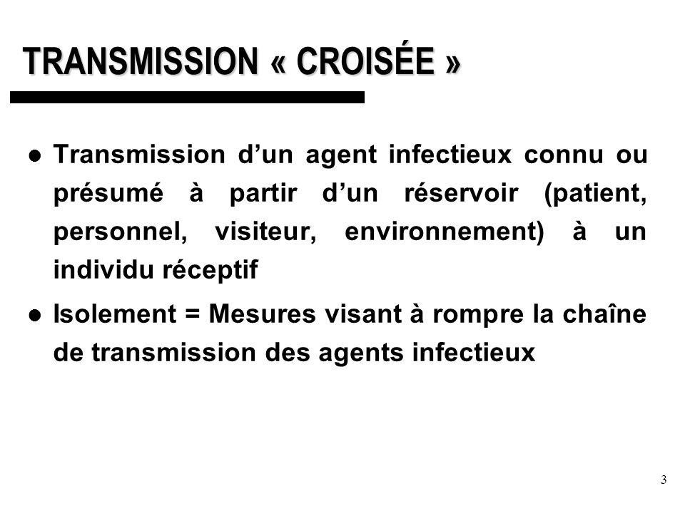 3 TRANSMISSION « CROISÉE » Transmission dun agent infectieux connu ou présumé à partir dun réservoir (patient, personnel, visiteur, environnement) à un individu réceptif Isolement = Mesures visant à rompre la chaîne de transmission des agents infectieux