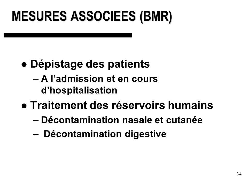 34 MESURES ASSOCIEES (BMR) Dépistage des patients –A ladmission et en cours dhospitalisation Traitement des réservoirs humains –Décontamination nasale et cutanée – Décontamination digestive