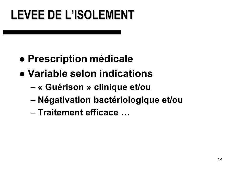 35 LEVEE DE LISOLEMENT Prescription médicale Variable selon indications –« Guérison » clinique et/ou –Négativation bactériologique et/ou –Traitement efficace …