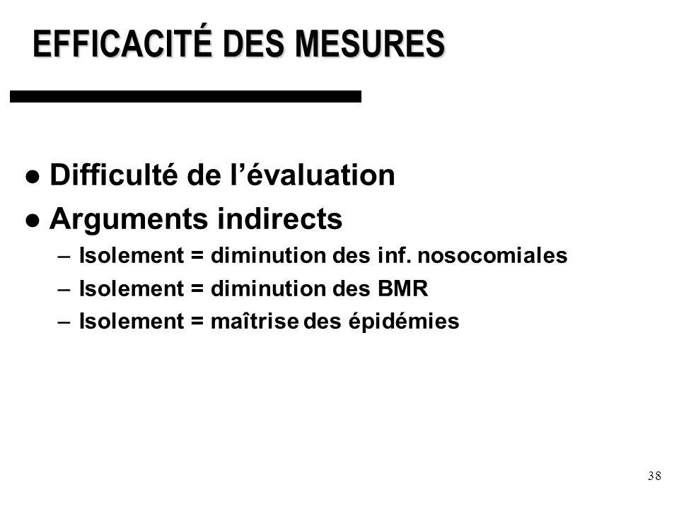 38 EFFICACITÉ DES MESURES Difficulté de lévaluation Arguments indirects –Isolement = diminution des inf.