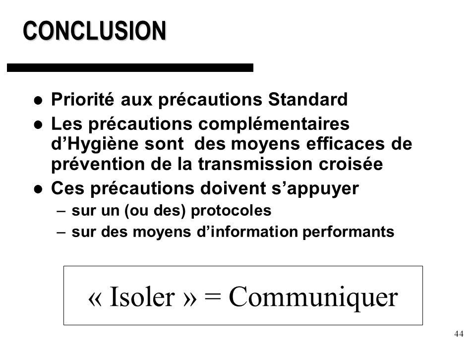 44CONCLUSION Priorité aux précautions Standard Les précautions complémentaires dHygiène sont des moyens efficaces de prévention de la transmission croisée Ces précautions doivent sappuyer –sur un (ou des) protocoles –sur des moyens dinformation performants « Isoler » = Communiquer