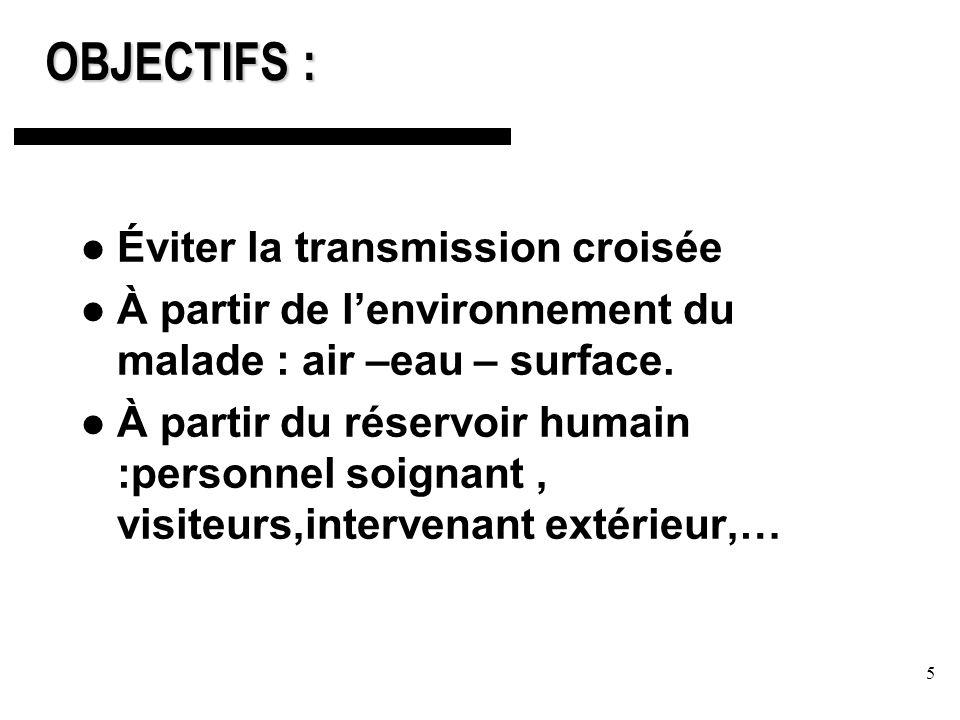 5 OBJECTIFS : Éviter la transmission croisée À partir de lenvironnement du malade : air –eau – surface.