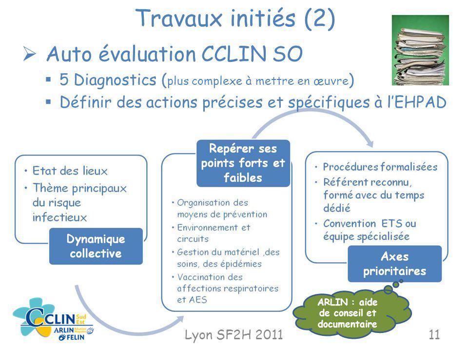 Travaux initiés (2) Lyon SF2H 201111 Auto évaluation CCLIN SO 5 Diagnostics ( plus complexe à mettre en œuvre ) Définir des actions précises et spécif