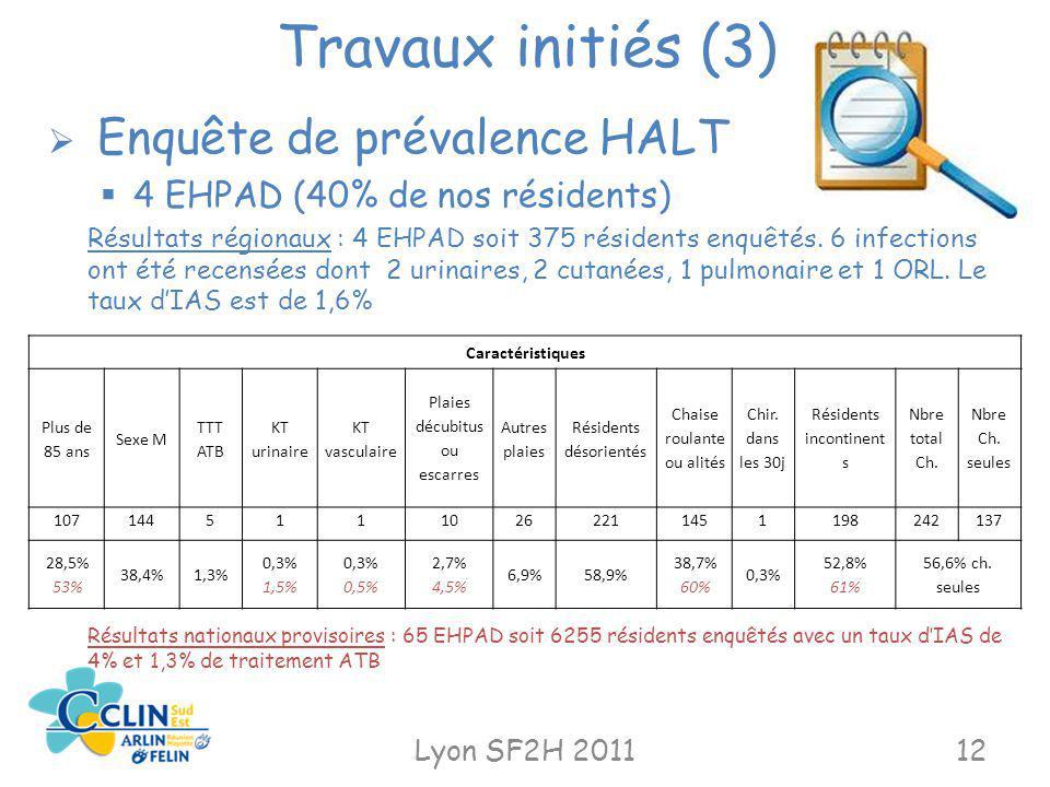 Travaux initiés (3) Lyon SF2H 201112 Enquête de prévalence HALT 4 EHPAD (40% de nos résidents) Résultats régionaux : 4 EHPAD soit 375 résidents enquêt