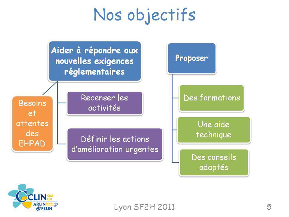 Nos objectifs Lyon SF2H 20115