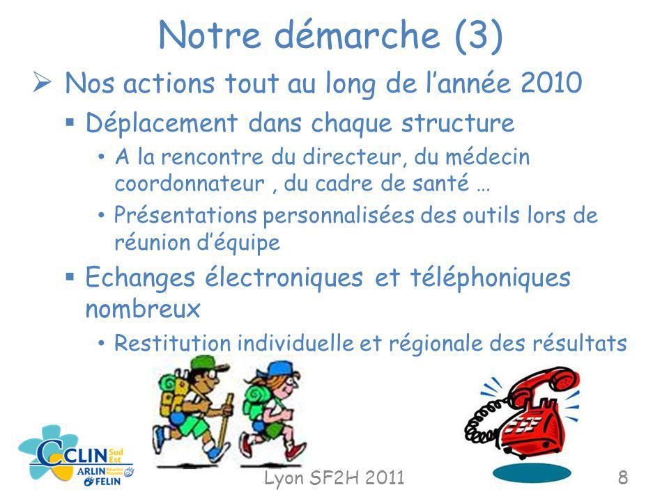 Notre démarche (3) Lyon SF2H 20118 Nos actions tout au long de lannée 2010 Déplacement dans chaque structure A la rencontre du directeur, du médecin c