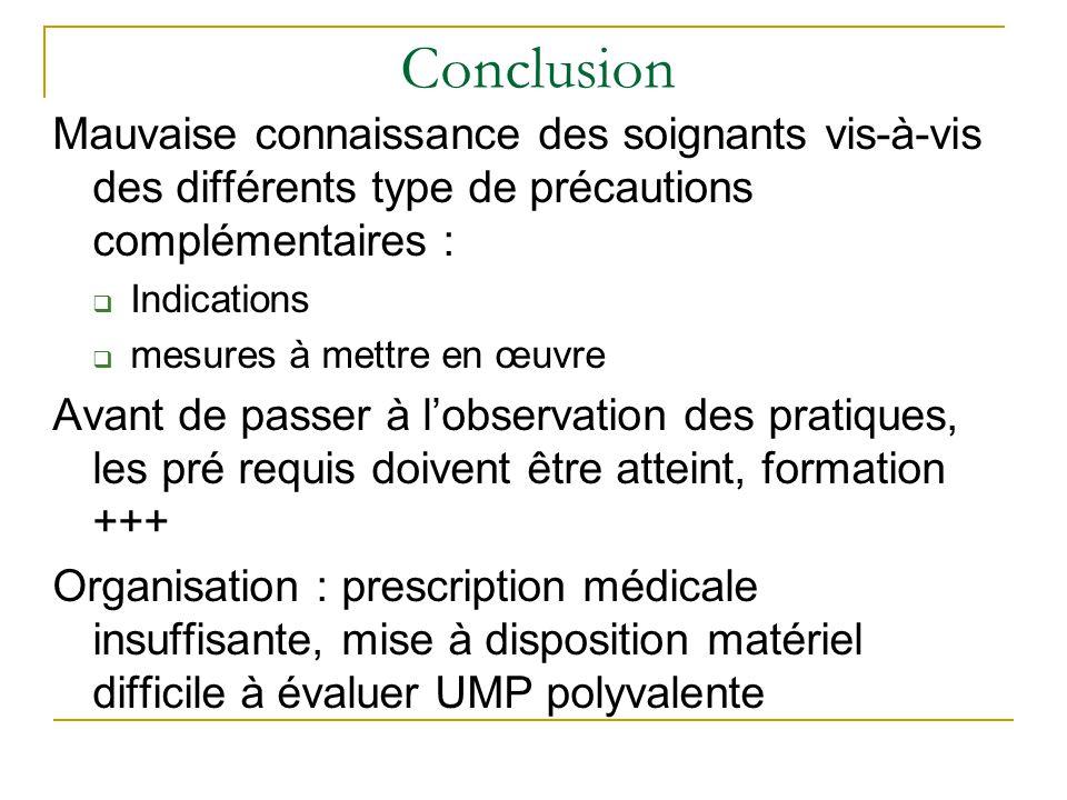 Conclusion Mauvaise connaissance des soignants vis-à-vis des différents type de précautions complémentaires : Indications mesures à mettre en œuvre Av