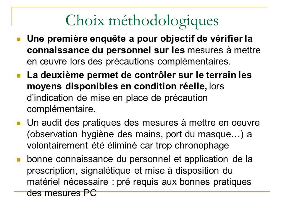 Choix méthodologiques Une première enquête a pour objectif de vérifier la connaissance du personnel sur les mesures à mettre en œuvre lors des précaut