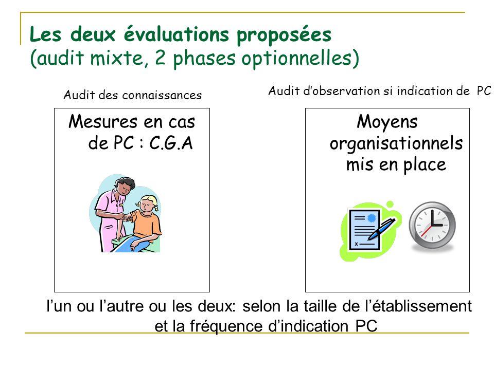 Les deux évaluations proposées (audit mixte, 2 phases optionnelles) Mesures en cas de PC : C.G.A Moyens organisationnels mis en place Audit dobservati