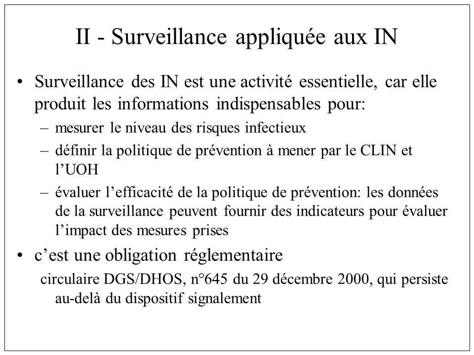 II - Surveillance appliquée aux IN Surveillance des IN est une activité essentielle, car elle produit les informations indispensables pour: –mesurer l