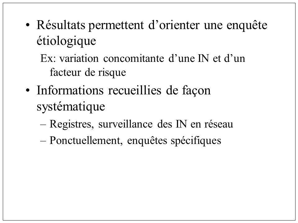 Résultats permettent dorienter une enquête étiologique Ex: variation concomitante dune IN et dun facteur de risque Informations recueillies de façon s