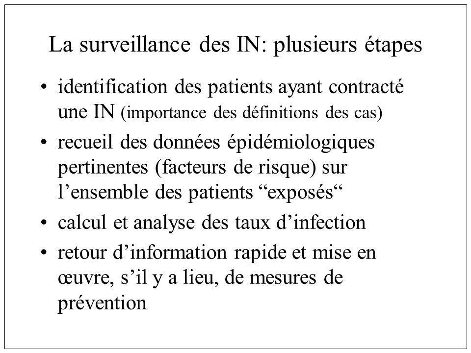 La surveillance des IN: plusieurs étapes identification des patients ayant contracté une IN (importance des définitions des cas) recueil des données é