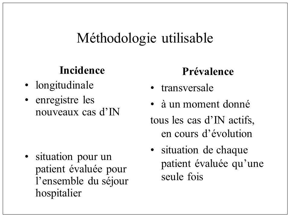 Méthodologie utilisable Incidence longitudinale enregistre les nouveaux cas dIN situation pour un patient évaluée pour lensemble du séjour hospitalier