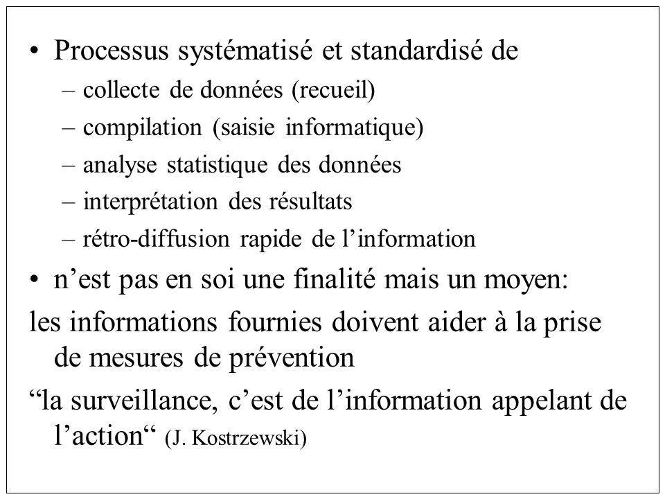 Processus systématisé et standardisé de –collecte de données (recueil) –compilation (saisie informatique) –analyse statistique des données –interpréta