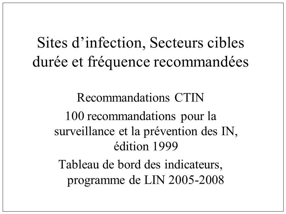 Sites dinfection, Secteurs cibles durée et fréquence recommandées Recommandations CTIN 100 recommandations pour la surveillance et la prévention des IN, édition 1999 Tableau de bord des indicateurs, programme de LIN 2005-2008