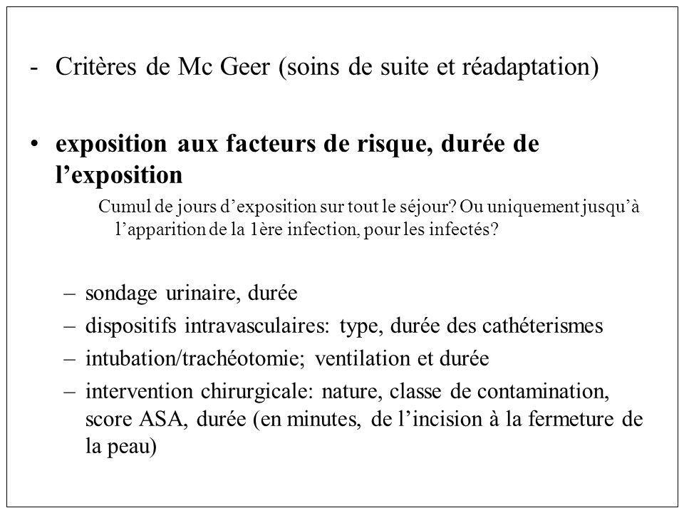 -Critères de Mc Geer (soins de suite et réadaptation) exposition aux facteurs de risque, durée de lexposition Cumul de jours dexposition sur tout le séjour.
