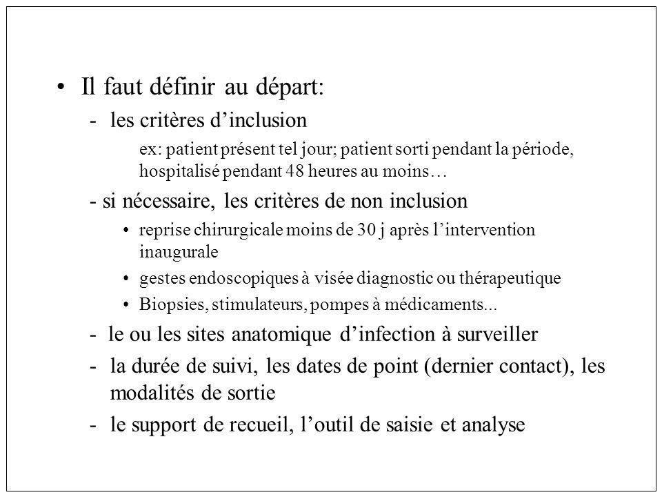 Il faut définir au départ: -les critères dinclusion ex: patient présent tel jour; patient sorti pendant la période, hospitalisé pendant 48 heures au m