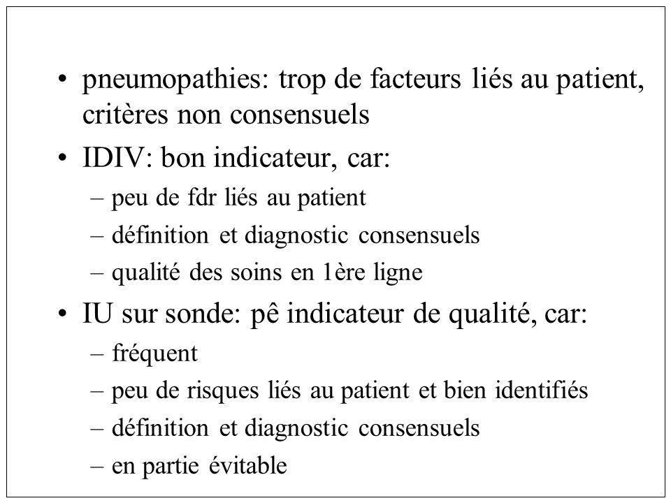 pneumopathies: trop de facteurs liés au patient, critères non consensuels IDIV: bon indicateur, car: –peu de fdr liés au patient –définition et diagno