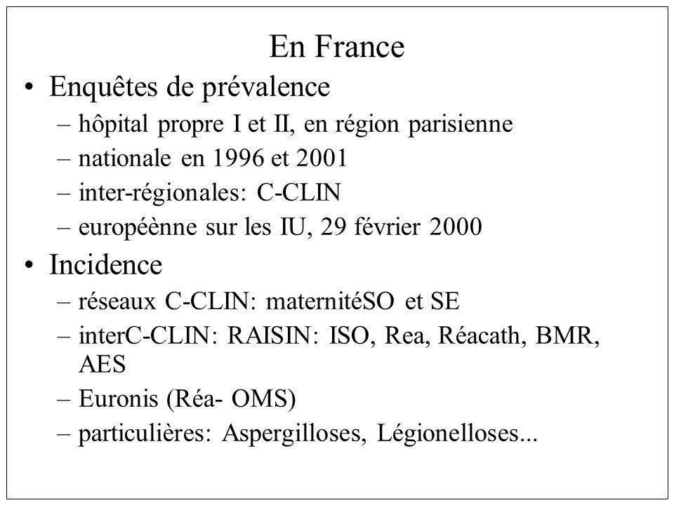 En France Enquêtes de prévalence –hôpital propre I et II, en région parisienne –nationale en 1996 et 2001 –inter-régionales: C-CLIN –européènne sur les IU, 29 février 2000 Incidence –réseaux C-CLIN: maternitéSO et SE –interC-CLIN: RAISIN: ISO, Rea, Réacath, BMR, AES –Euronis (Réa- OMS) –particulières: Aspergilloses, Légionelloses...
