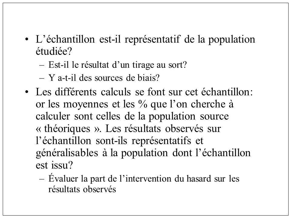 Léchantillon est-il représentatif de la population étudiée? –Est-il le résultat dun tirage au sort? –Y a-t-il des sources de biais? Les différents cal