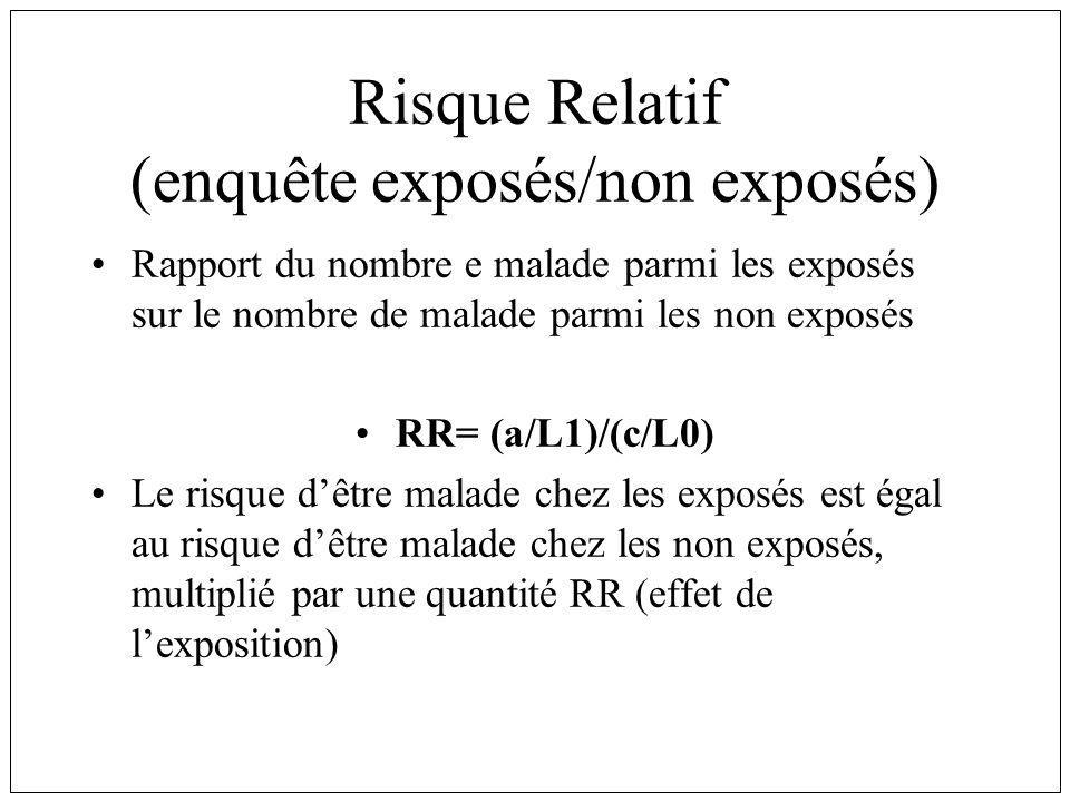 Risque Relatif (enquête exposés/non exposés) Rapport du nombre e malade parmi les exposés sur le nombre de malade parmi les non exposés RR= (a/L1)/(c/