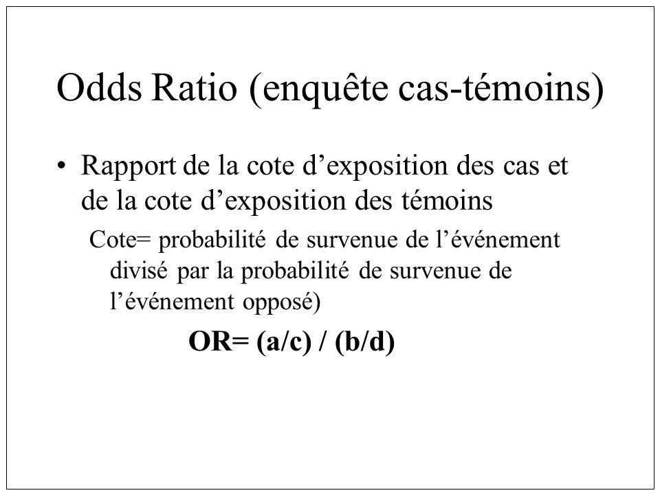 Odds Ratio (enquête cas-témoins) Rapport de la cote dexposition des cas et de la cote dexposition des témoins Cote= probabilité de survenue de lévénement divisé par la probabilité de survenue de lévénement opposé) OR= (a/c) / (b/d)