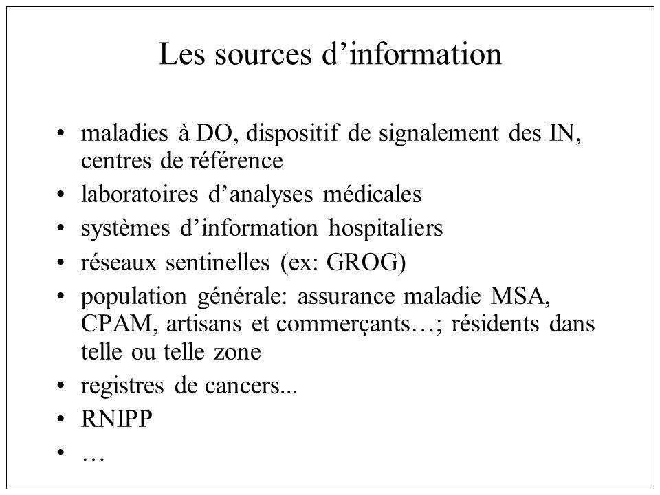 Les sources dinformation maladies à DO, dispositif de signalement des IN, centres de référence laboratoires danalyses médicales systèmes dinformation