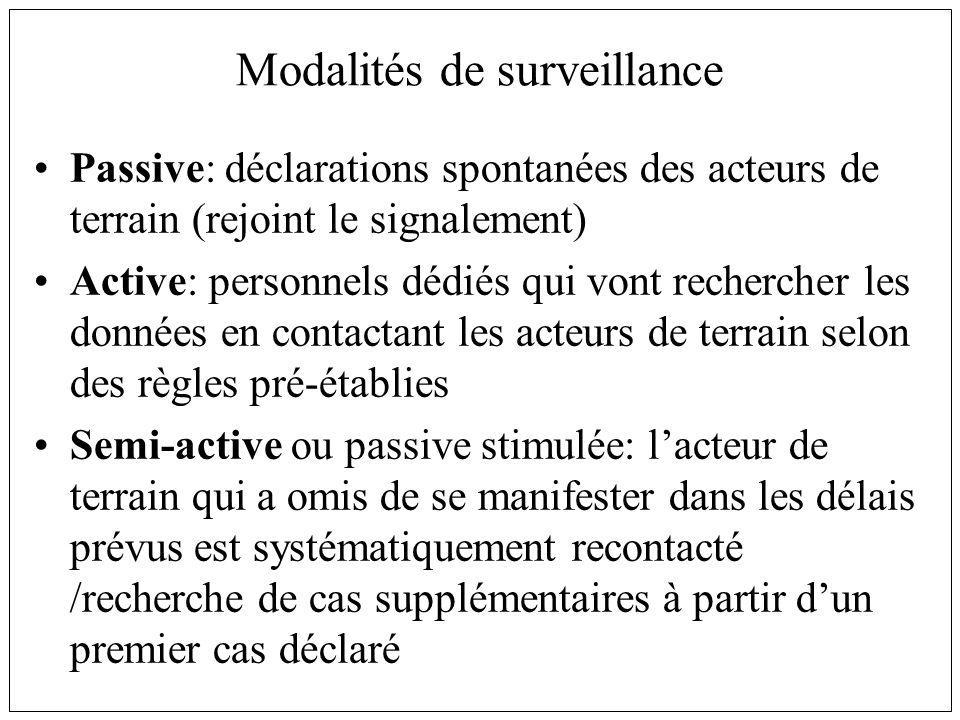 Modalités de surveillance Passive: déclarations spontanées des acteurs de terrain (rejoint le signalement) Active: personnels dédiés qui vont recherch