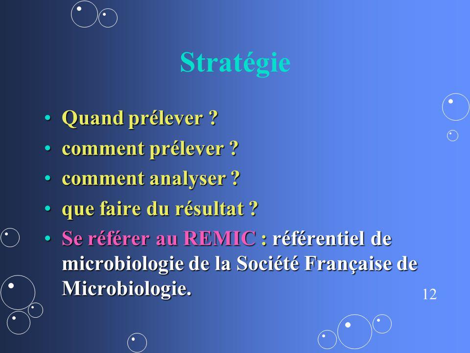 12 Stratégie Quand prélever ?Quand prélever ? comment prélever ?comment prélever ? comment analyser ?comment analyser ? que faire du résultat ?que fai