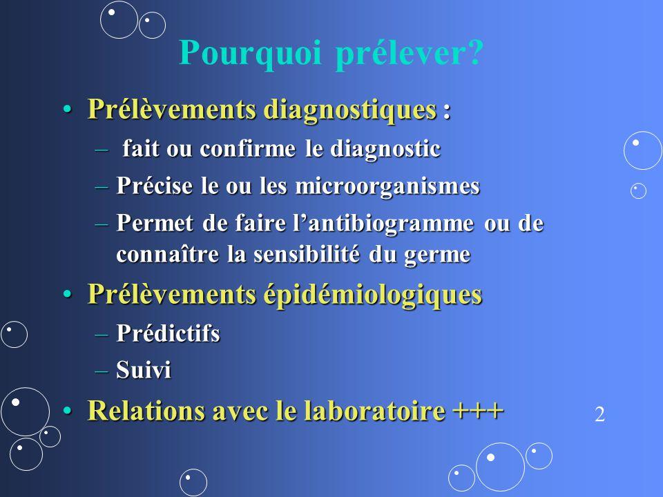 2 Pourquoi prélever? Prélèvements diagnostiques :Prélèvements diagnostiques : – fait ou confirme le diagnostic –Précise le ou les microorganismes –Per