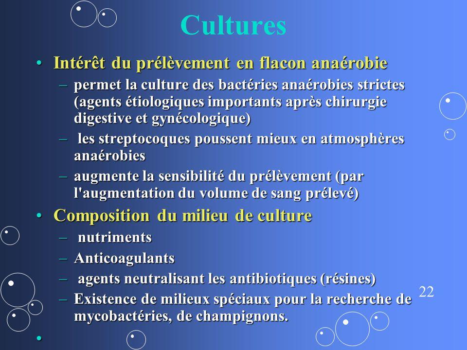 22 Cultures Intérêt du prélèvement en flacon anaérobieIntérêt du prélèvement en flacon anaérobie –permet la culture des bactéries anaérobies strictes