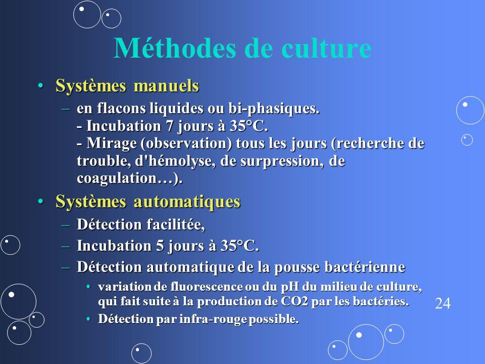 24 Méthodes de culture Systèmes manuelsSystèmes manuels –en flacons liquides ou bi-phasiques. - Incubation 7 jours à 35°C. - Mirage (observation) tous