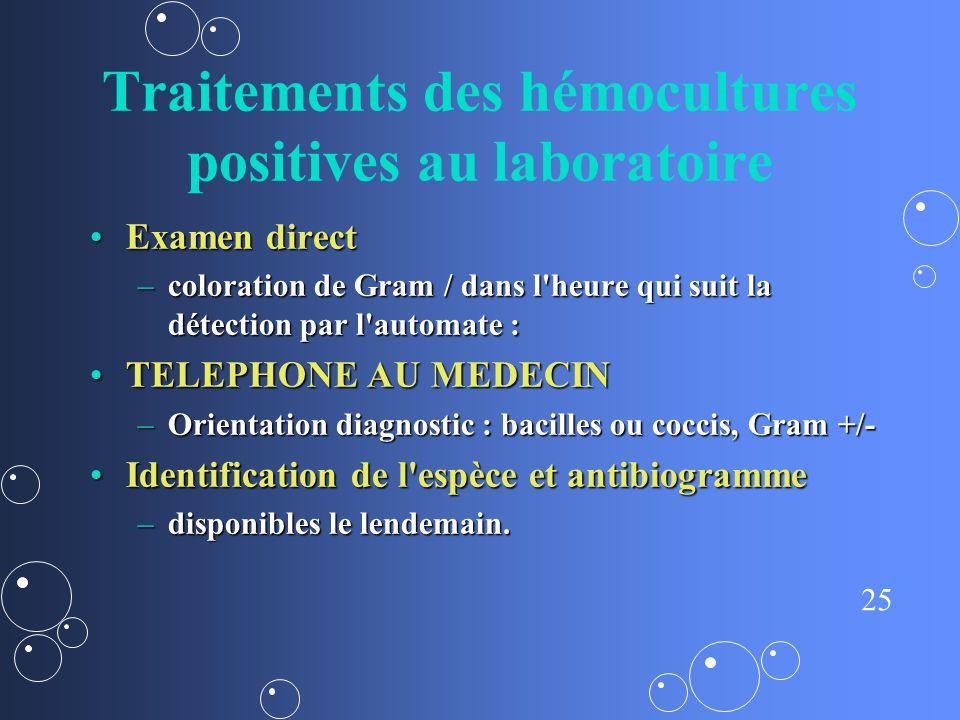 25 Traitements des hémocultures positives au laboratoire Examen directExamen direct –coloration de Gram / dans l'heure qui suit la détection par l'aut