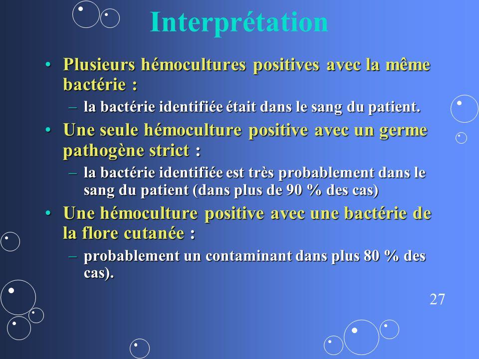 27 Interprétation Plusieurs hémocultures positives avec la même bactérie :Plusieurs hémocultures positives avec la même bactérie : –la bactérie identi