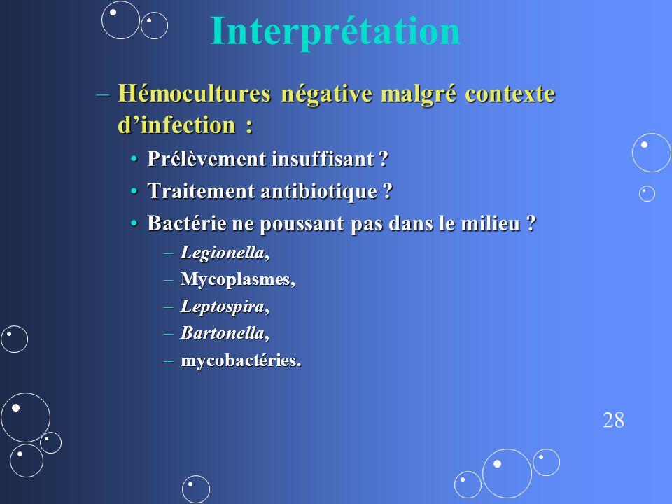 28 Interprétation –Hémocultures négative malgré contexte dinfection : Prélèvement insuffisant ?Prélèvement insuffisant ? Traitement antibiotique ?Trai