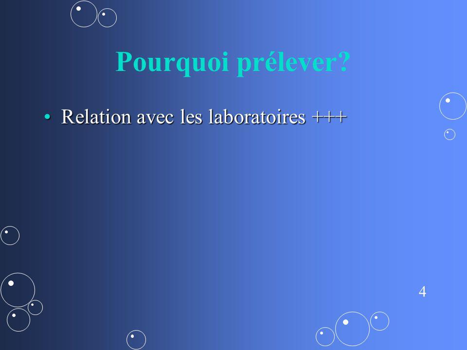 4 Pourquoi prélever? Relation avec les laboratoires +++Relation avec les laboratoires +++
