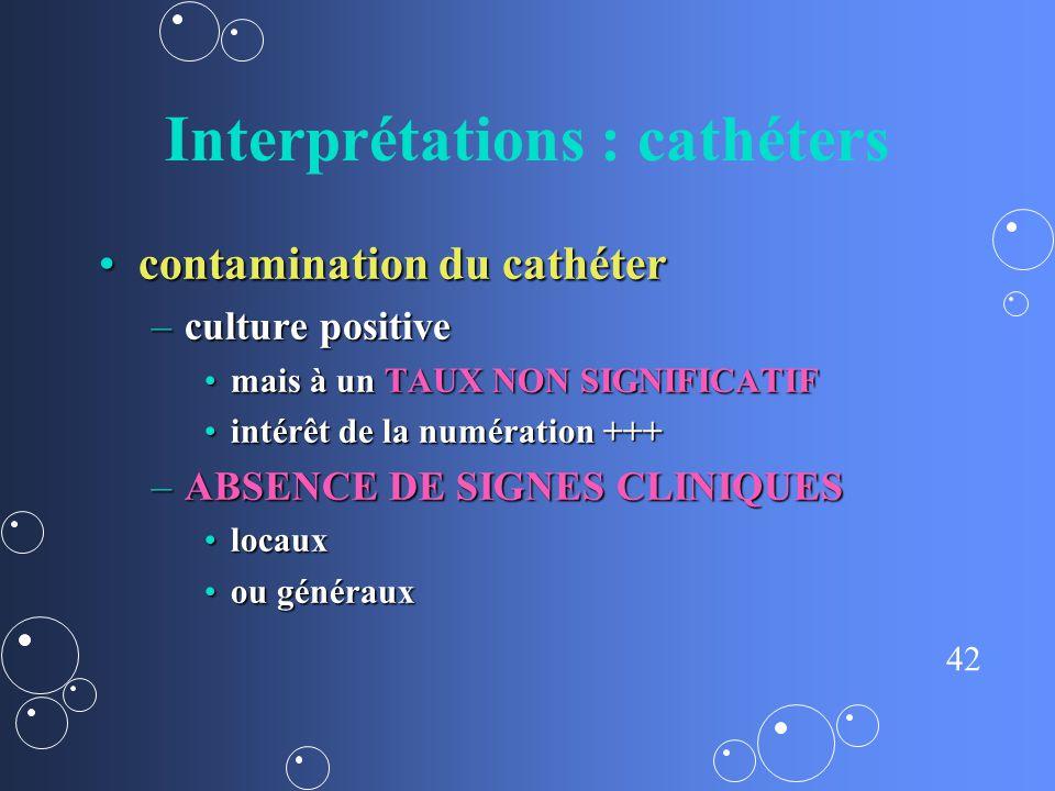 42 Interprétations : cathéters contamination du cathétercontamination du cathéter –culture positive mais à un TAUX NON SIGNIFICATIFmais à un TAUX NON