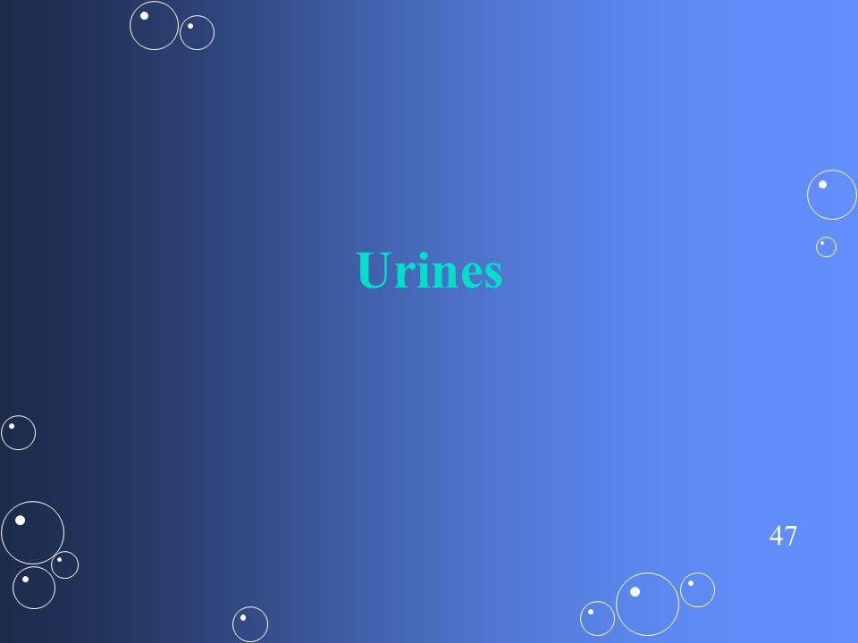 47 Urines