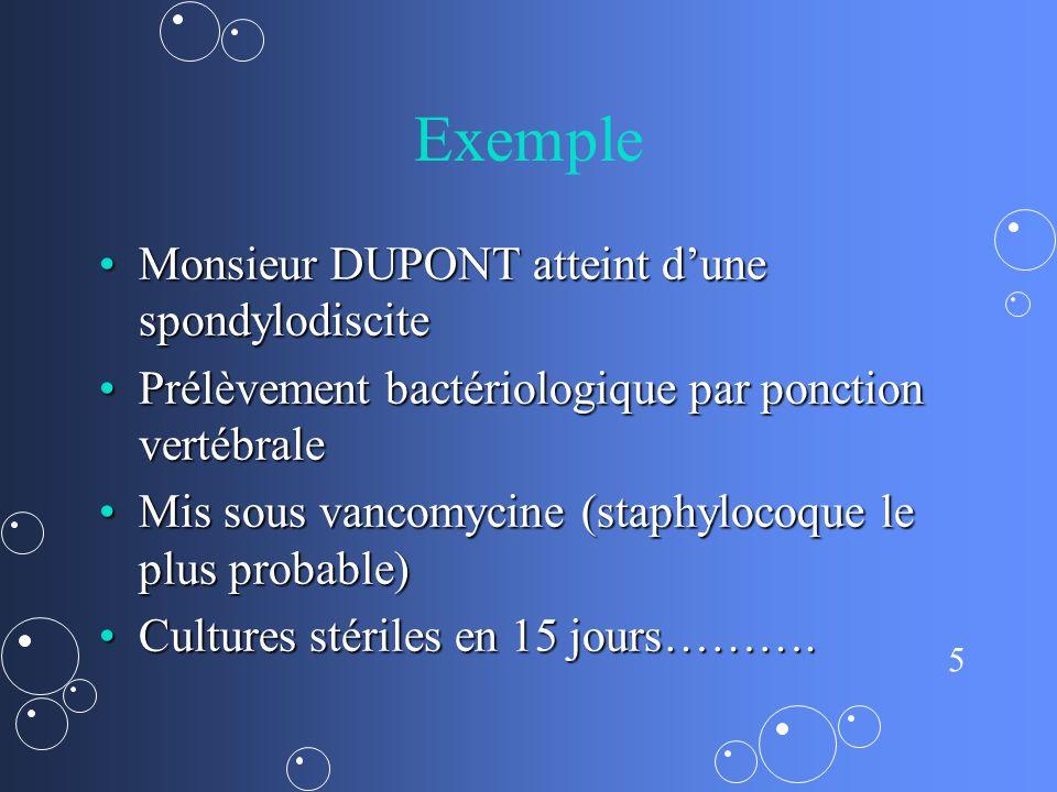 5 Exemple Monsieur DUPONT atteint dune spondylodisciteMonsieur DUPONT atteint dune spondylodiscite Prélèvement bactériologique par ponction vertébrale