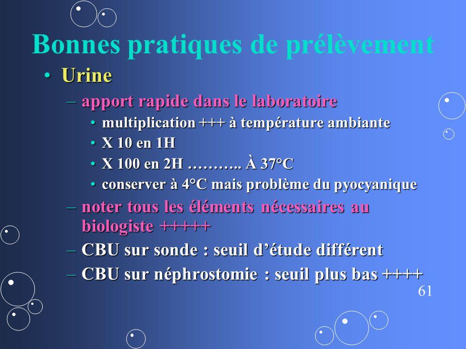 61 Bonnes pratiques de prélèvement UrineUrine –apport rapide dans le laboratoire multiplication +++ à température ambiantemultiplication +++ à tempéra