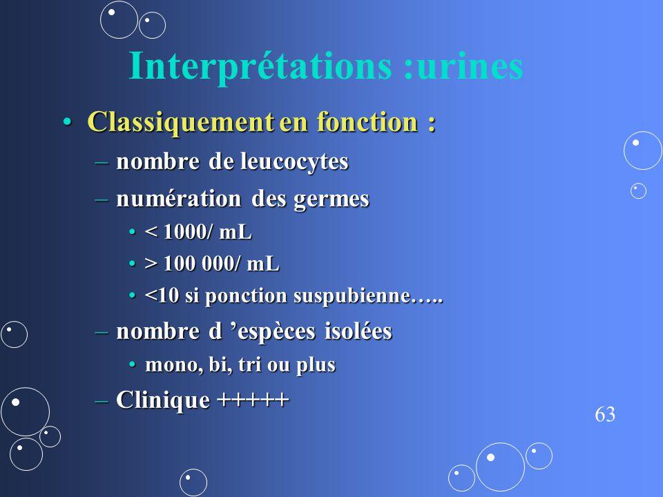 63 Interprétations :urines Classiquement en fonction :Classiquement en fonction : –nombre de leucocytes –numération des germes < 1000/ mL< 1000/ mL >