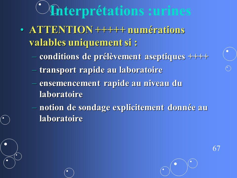 67 Interprétations :urines ATTENTION +++++ numérations valables uniquement si :ATTENTION +++++ numérations valables uniquement si : –conditions de pré