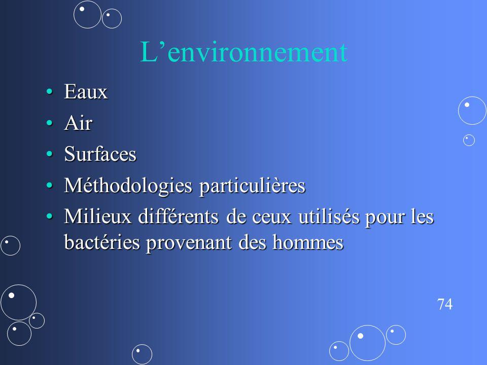 74 Lenvironnement EauxEaux AirAir SurfacesSurfaces Méthodologies particulièresMéthodologies particulières Milieux différents de ceux utilisés pour les