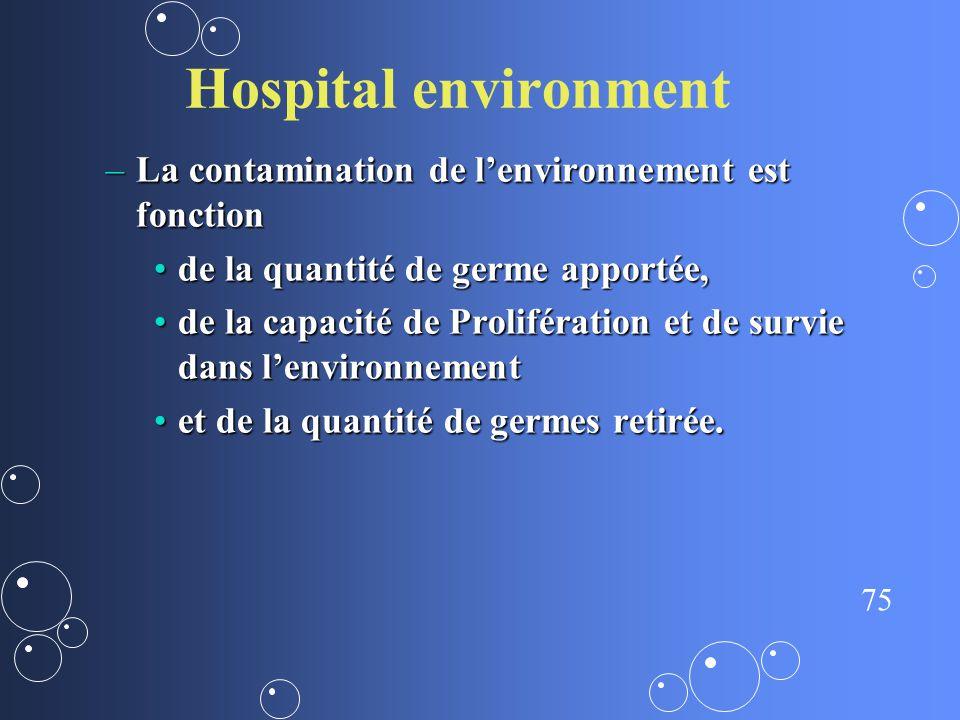 75 Hospital environment –La contamination de lenvironnement est fonction de la quantité de germe apportée,de la quantité de germe apportée, de la capa