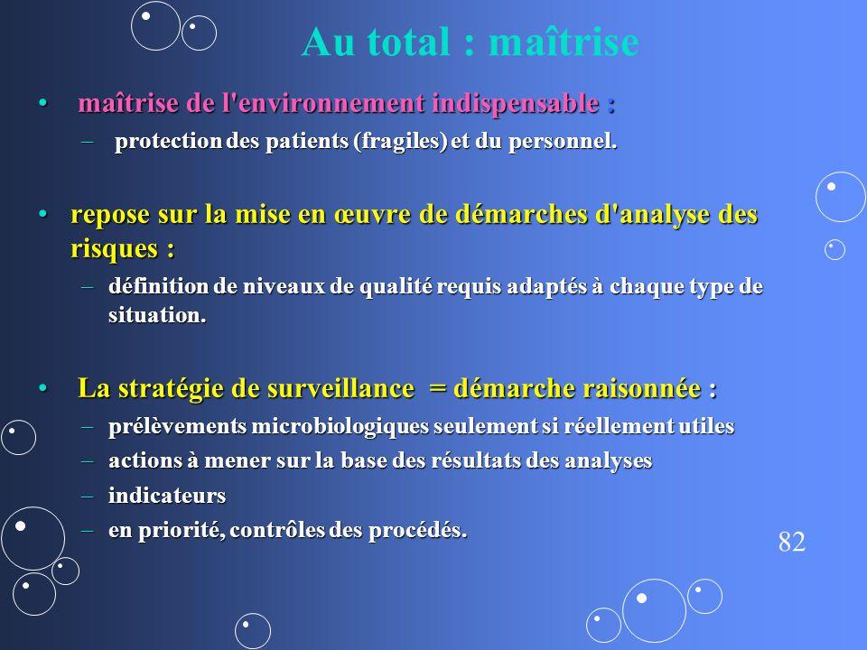 82 Au total : maîtrise maîtrise de l'environnement indispensable : maîtrise de l'environnement indispensable : – protection des patients (fragiles) et