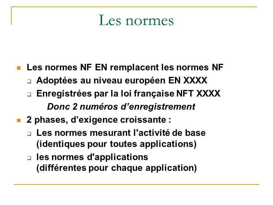 Les normes Les normes NF EN remplacent les normes NF Adoptées au niveau européen EN XXXX Enregistrées par la loi française NFT XXXX Donc 2 numéros den