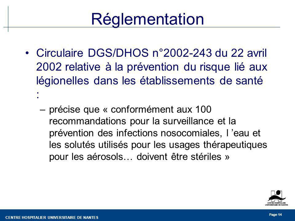 CENTRE HOSPITALIER UNIVERSITAIRE DE NANTES Page 14 Réglementation Circulaire DGS/DHOS n°2002-243 du 22 avril 2002 relative à la prévention du risque l