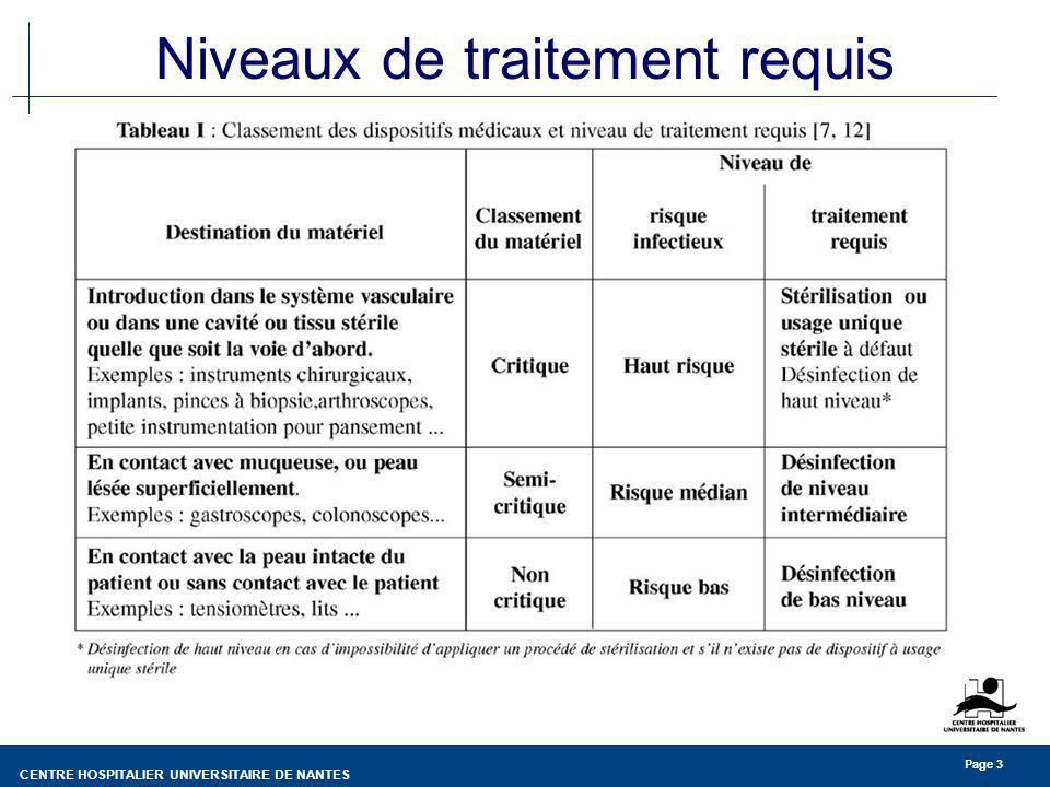 CENTRE HOSPITALIER UNIVERSITAIRE DE NANTES Page 3 Niveaux de traitement requis