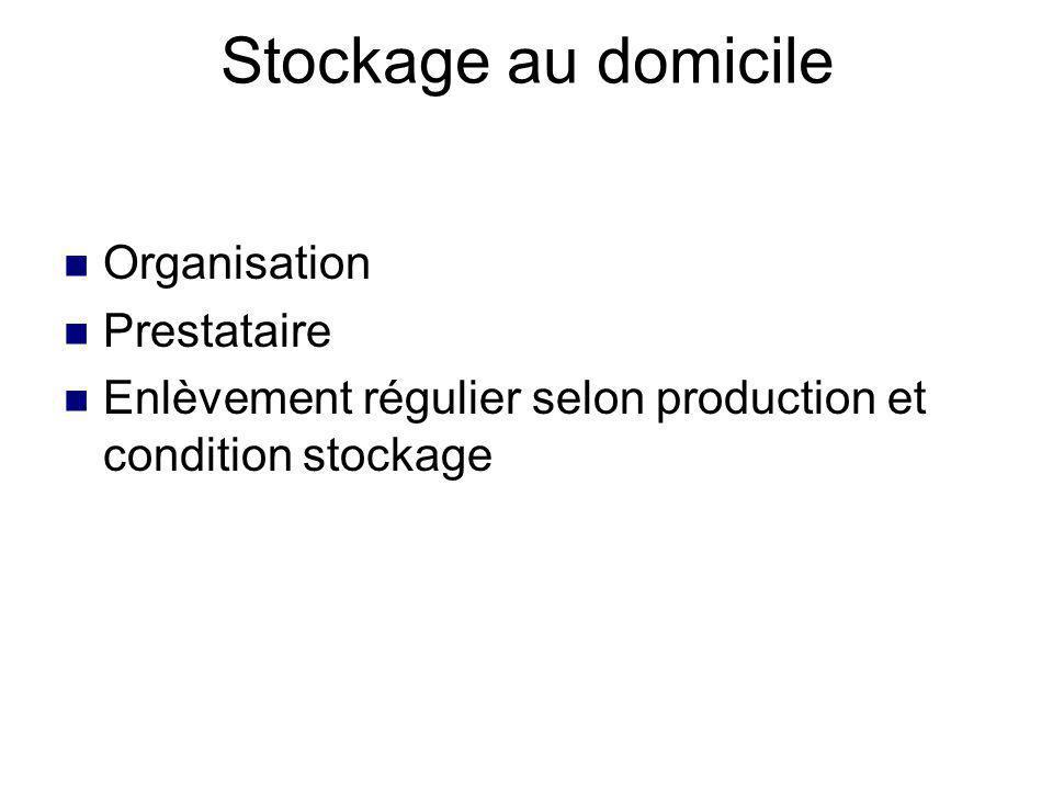 Délais dentreposage Seuils dapplication de larrêté Production > 100 kg/semaine sur un même site* : 72 heures Production 5 kg/mois sur un même site* 7j